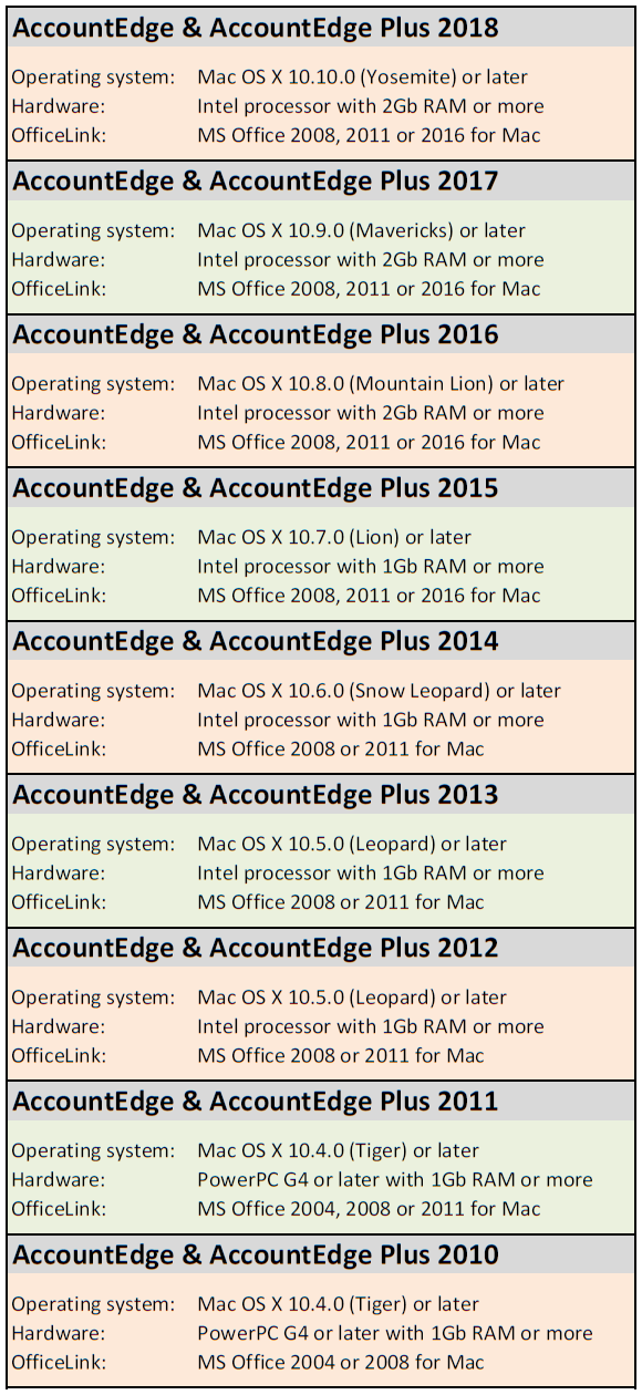 Legacy AccountEdge System Requirements